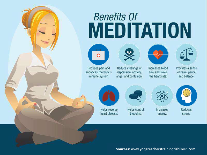 Benefits of meditation in your life – why Meditation Important