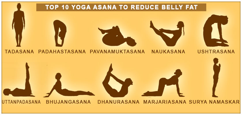 Top-10-yoga-asana-to-reduce-belly-fat