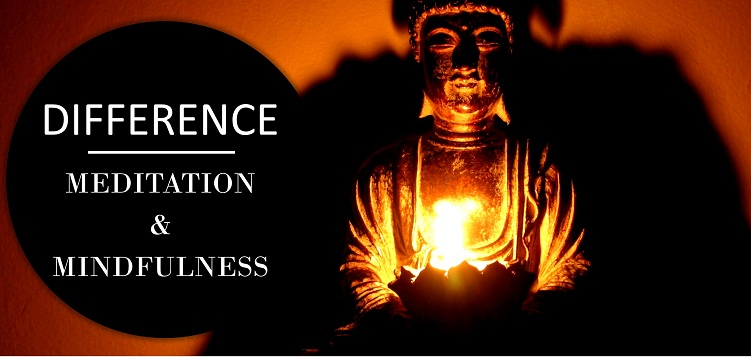 Difference between meditation and mindfulness
